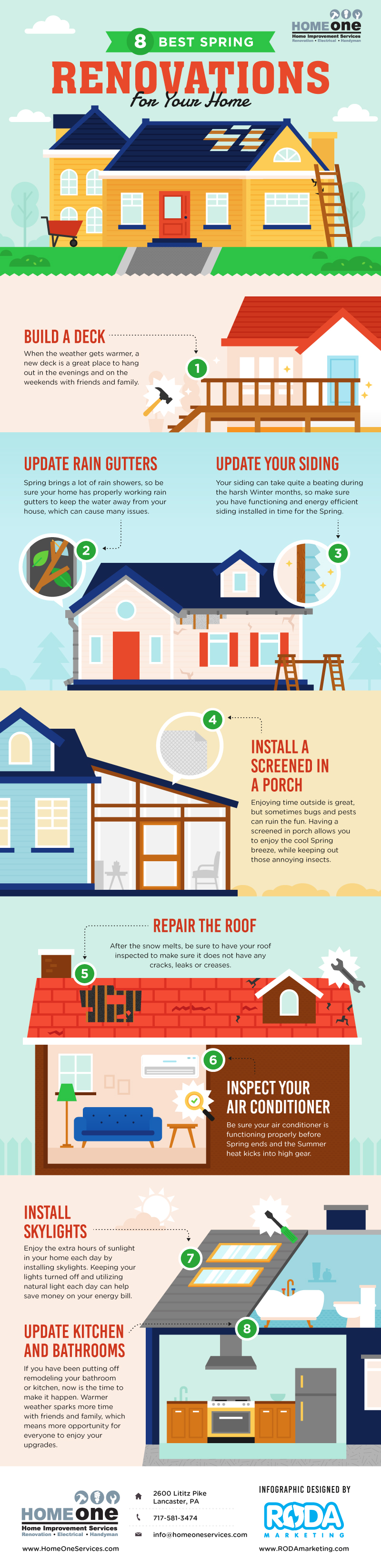 HomeOneServices.com_Infographic_April2018